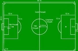 peraturan sepak bola..