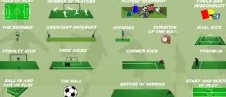 peraturan sepak bola.