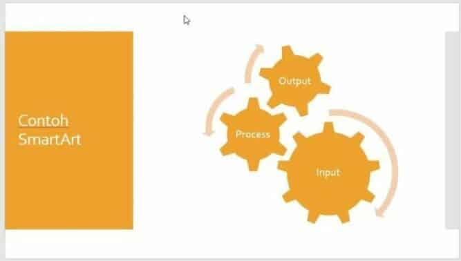 10 Langkah Cepat Belajar PowerPoint Untuk Pemula